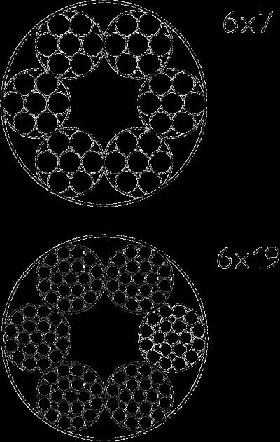Схема Стальной натяжной трос — арт.: 5303206